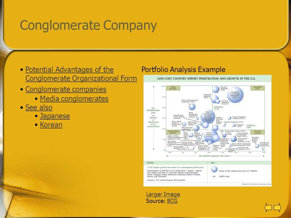 Conglomerate Company Potential Advantages of the Conglomerate Organizational Form. Conglomerate companies.