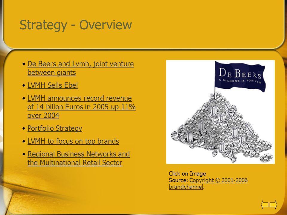 Strategy - Overview De Beers and Lvmh, joint venture between giants