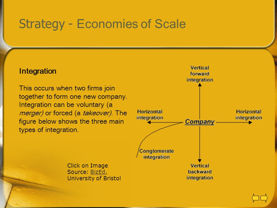 Strategy - Economies of Scale