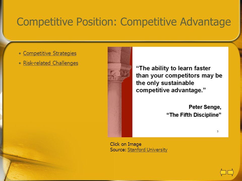 Competitive Position: Competitive Advantage