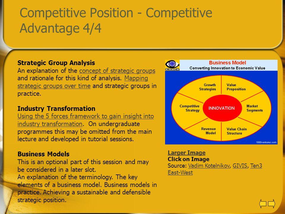 Competitive Position - Competitive Advantage 4/4