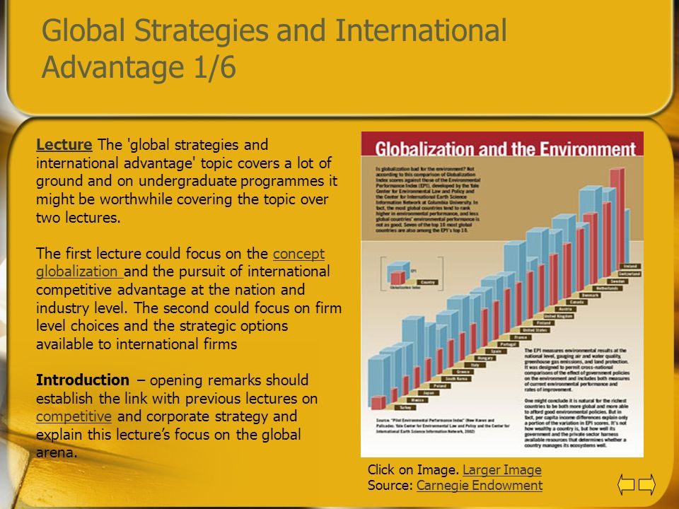 Global Strategies and International Advantage 1/6
