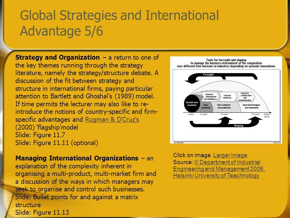 Global Strategies and International Advantage 5/6