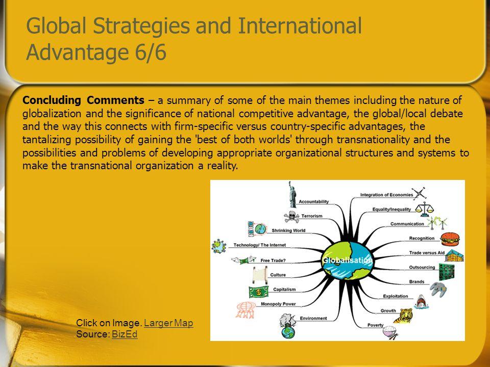 Global Strategies and International Advantage 6/6