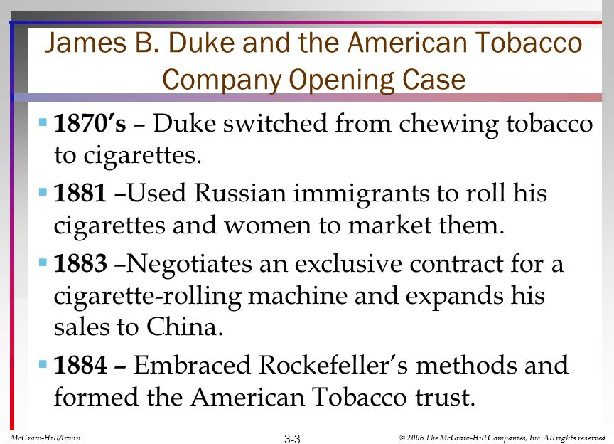 James B. Duke and the American Tobacco Company Opening Case