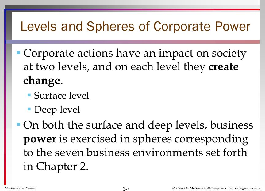 Levels and Spheres of Corporate Power