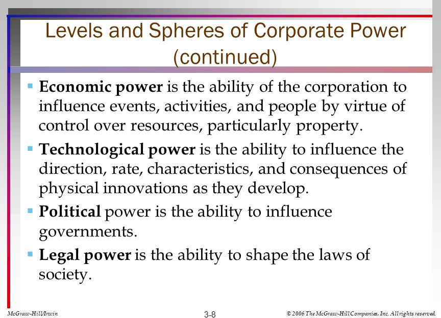 Levels and Spheres of Corporate Power (continued)
