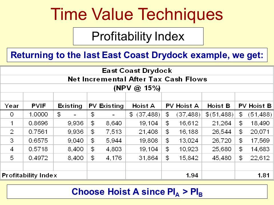 Time Value Techniques Profitability Index