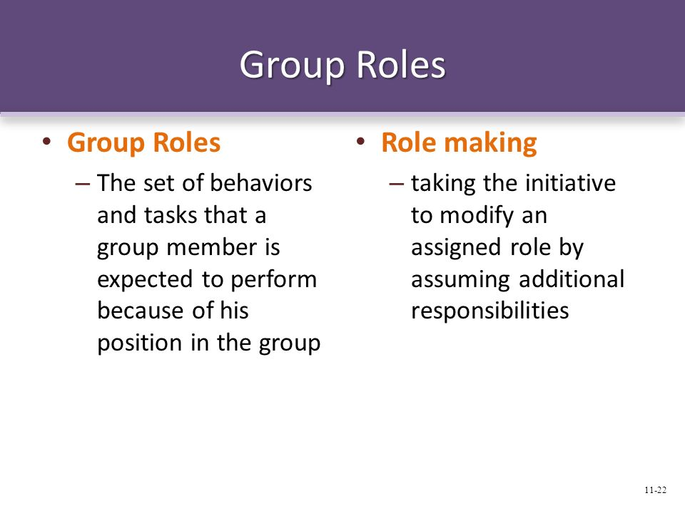 Group Roles Group Roles Role making