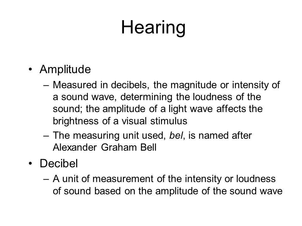 Hearing Amplitude Decibel