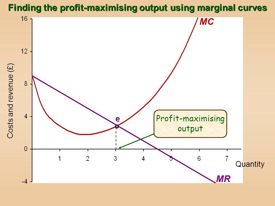 Finding the profit-maximising output using marginal curves