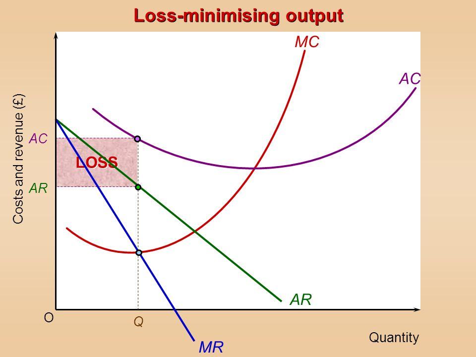 Loss-minimising output