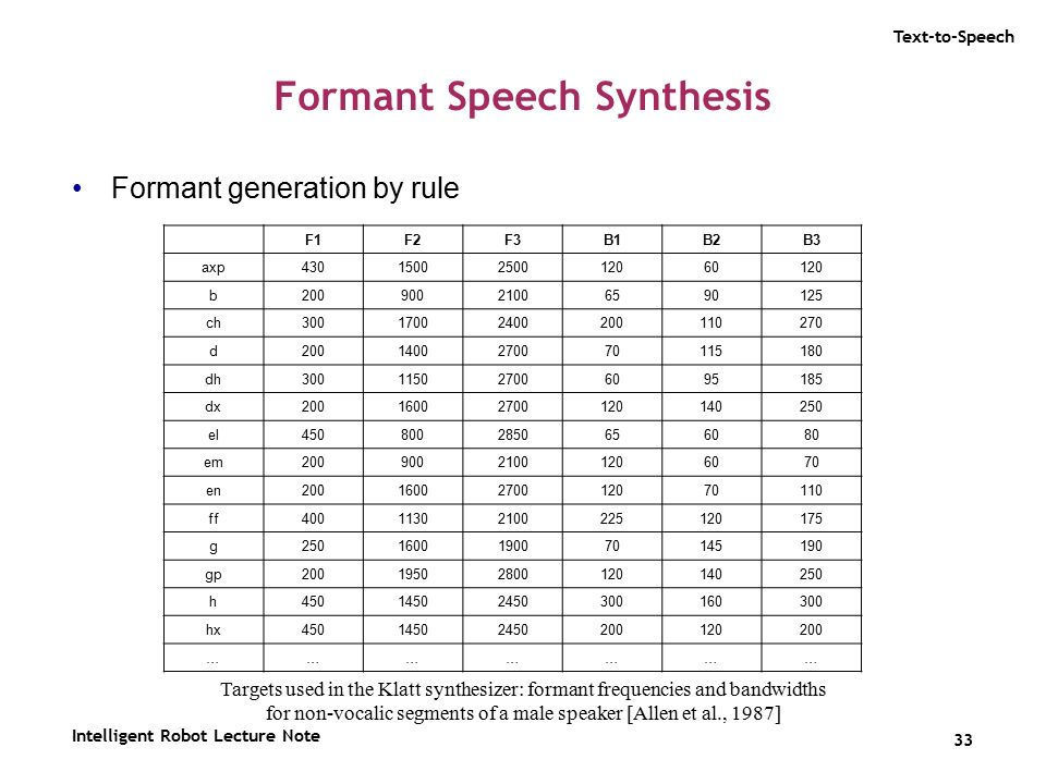 formant resynthesis of dysarthric speech Dysarthria is a speech motor disorder usually resulting in a substantive decrease  in speech  formant re-synthesis of dysarthric speech.