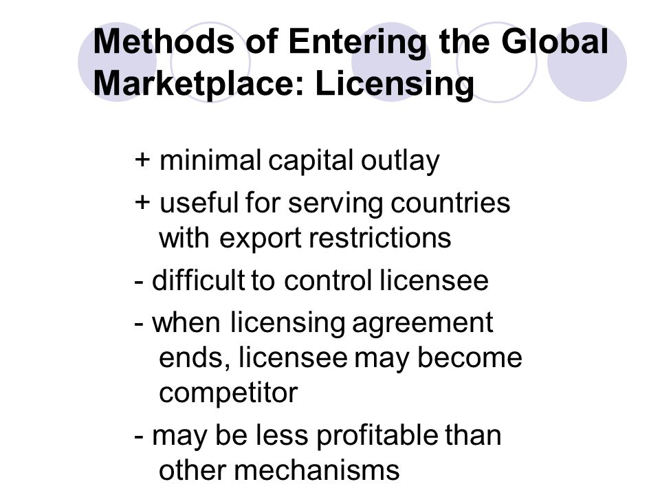 Methods of Entering the Global Marketplace: Licensing