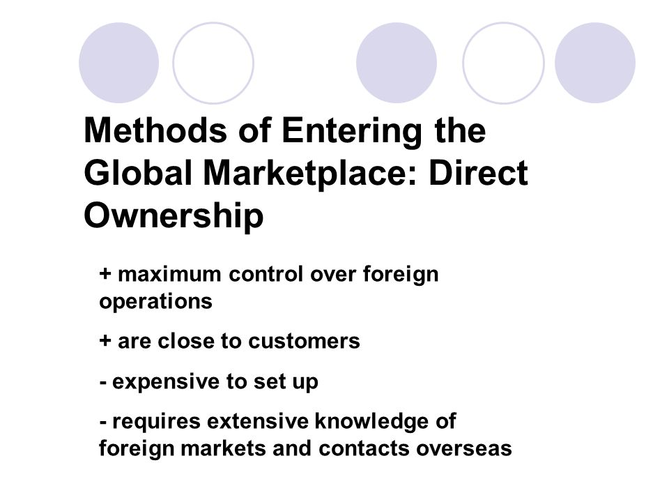 Methods of Entering the Global Marketplace: Direct Ownership