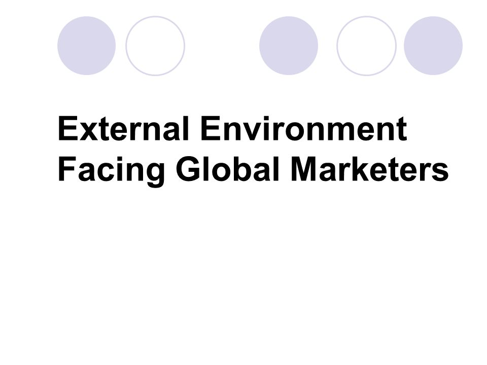 External Environment Facing Global Marketers
