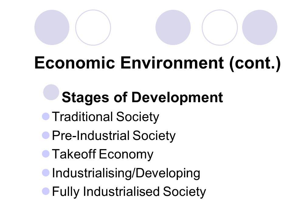 Economic Environment (cont.)