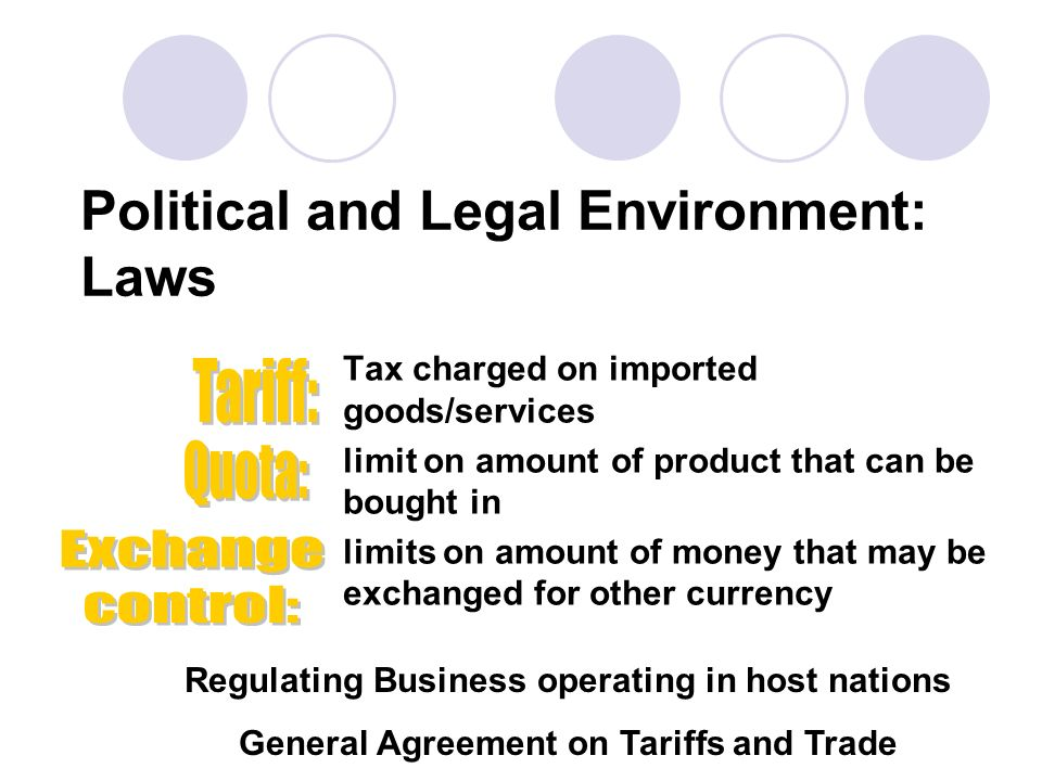 Political and Legal Environment: Laws