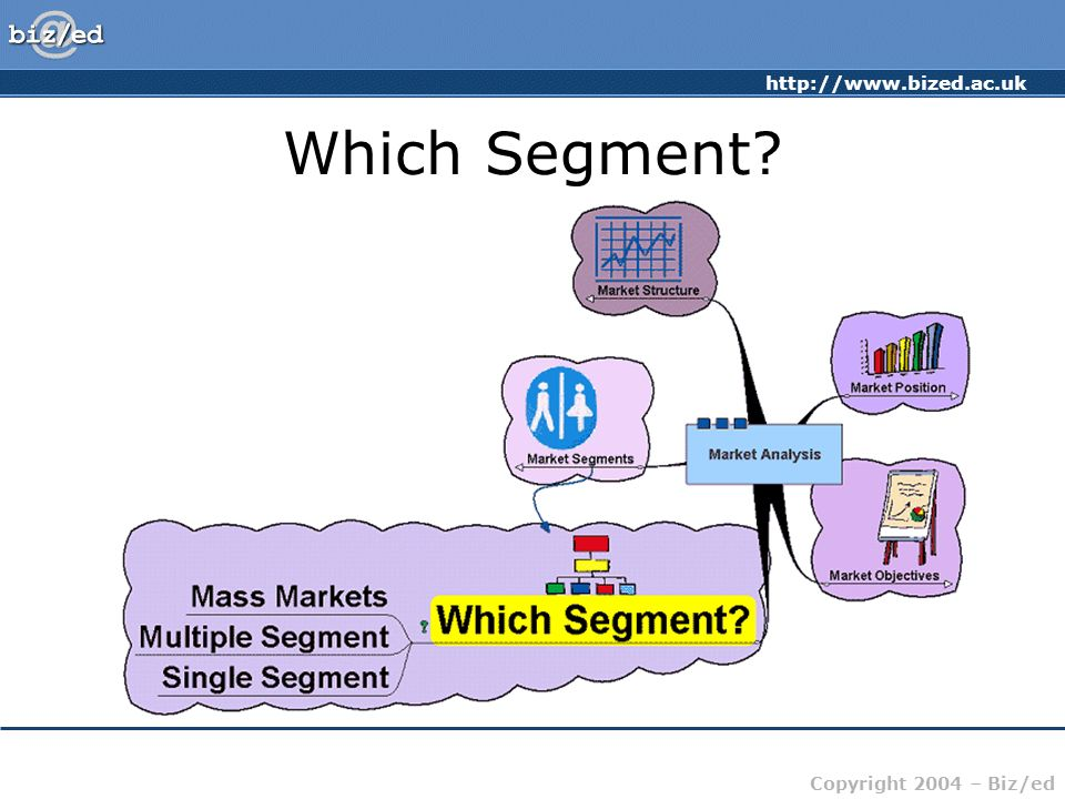 Which Segment