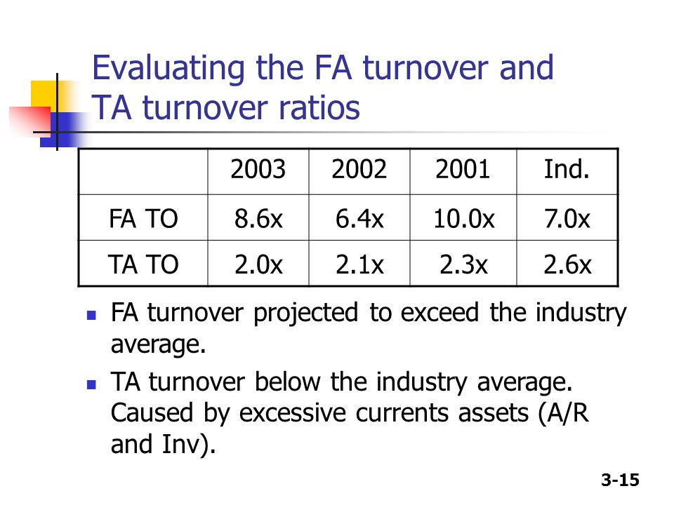 Evaluating the FA turnover and TA turnover ratios