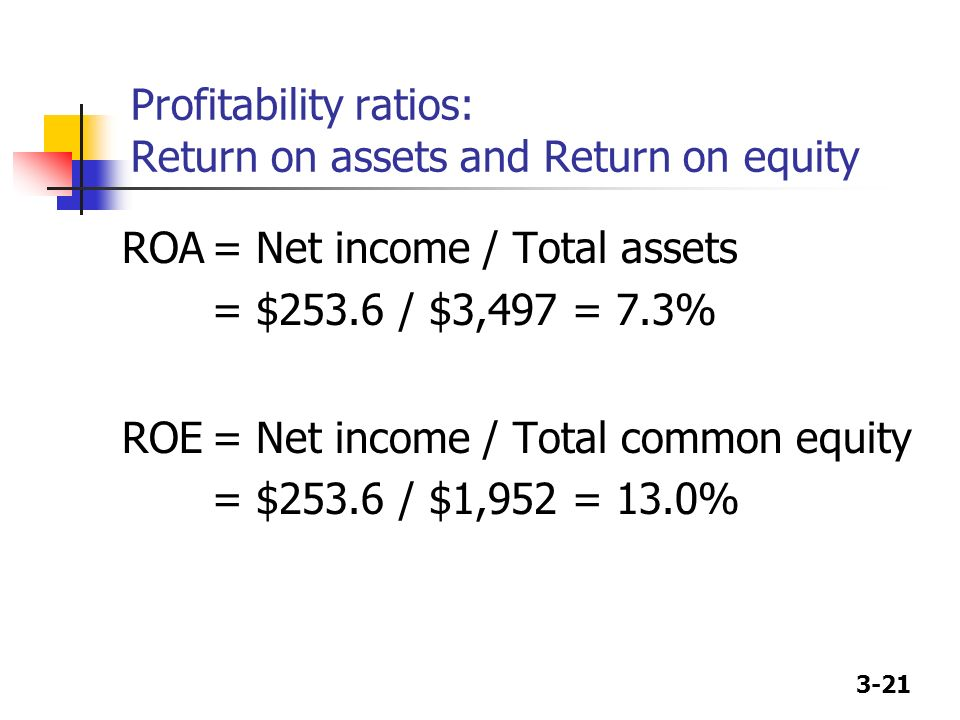 Profitability ratios: Return on assets and Return on equity