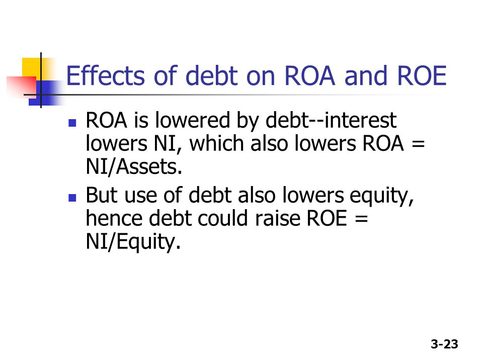 Effects of debt on ROA and ROE
