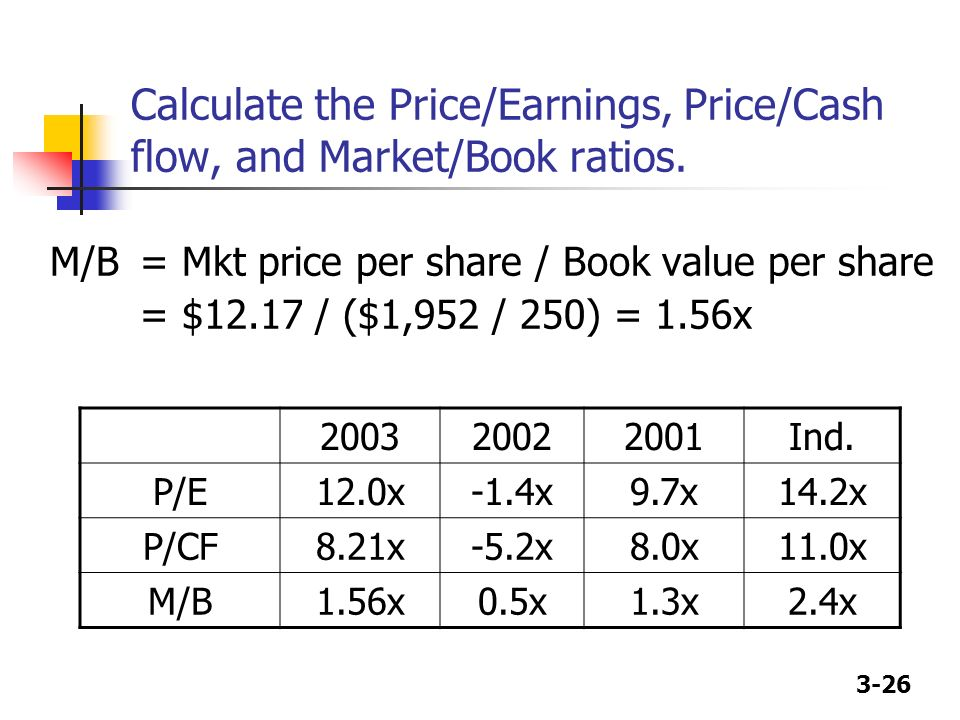 Calculate the Price/Earnings, Price/Cash flow, and Market/Book ratios.
