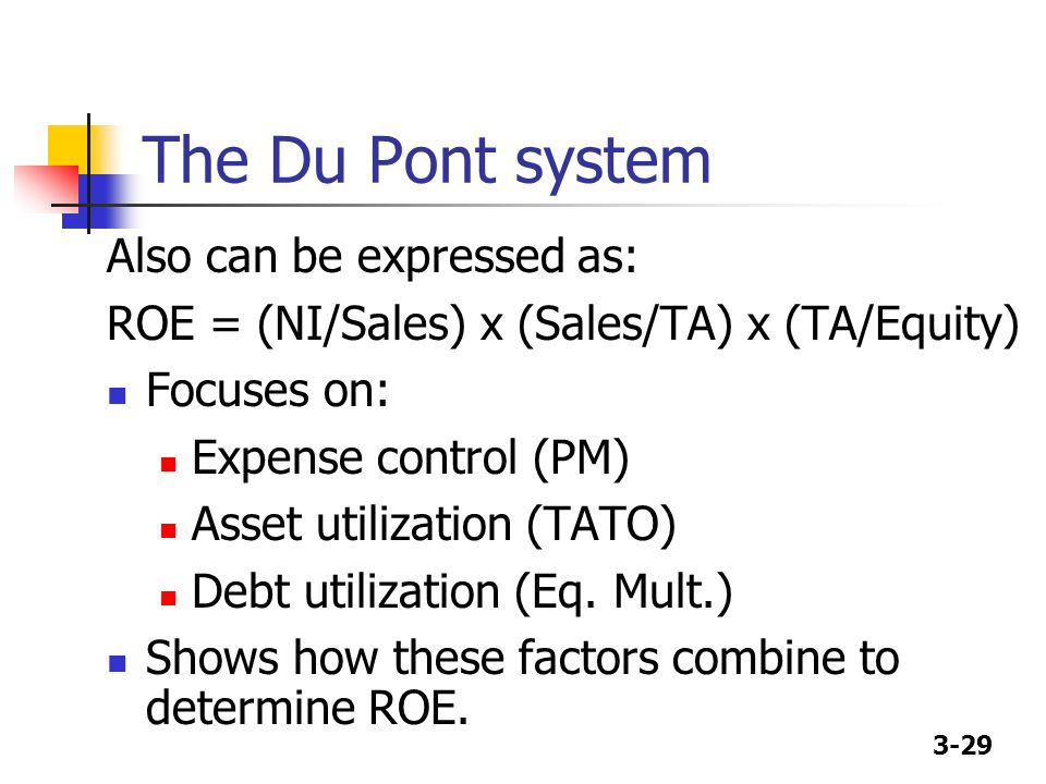 The Du Pont system Also can be expressed as: