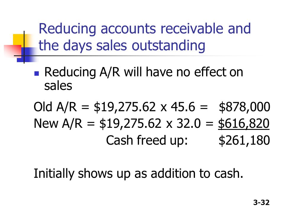 Reducing accounts receivable and the days sales outstanding