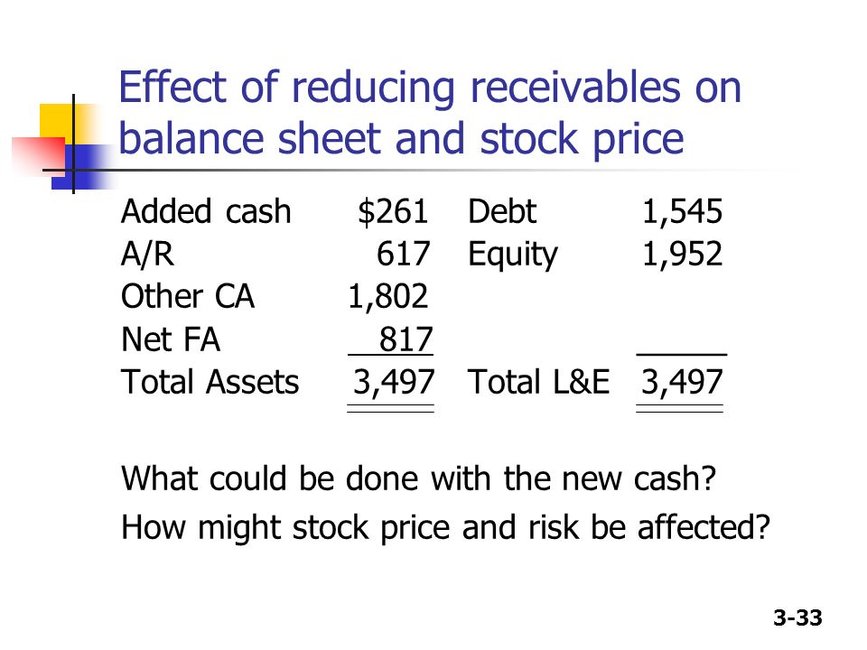 Effect of reducing receivables on balance sheet and stock price