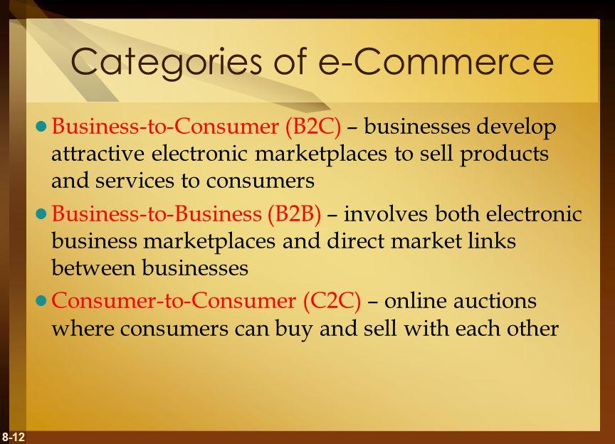 Categories of e-Commerce