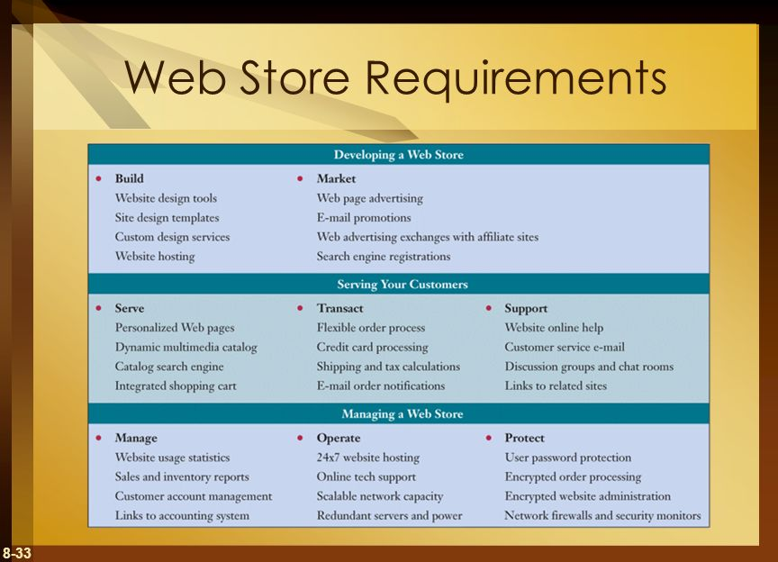 Web Store Requirements