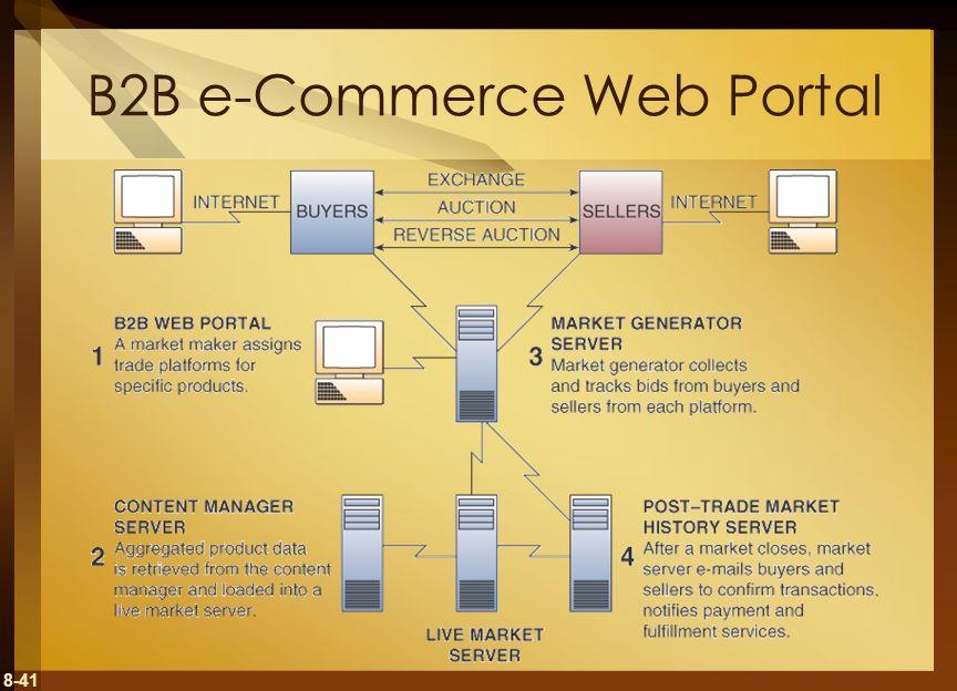 B2B e-Commerce Web Portal