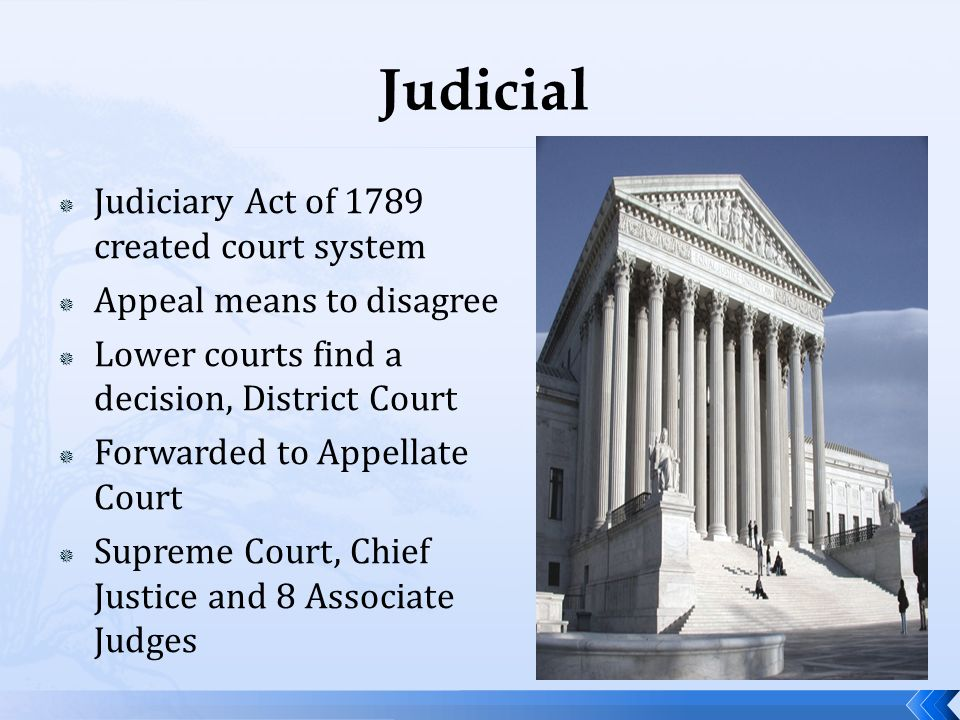 Judicial Judiciary Act of 1789 created court system