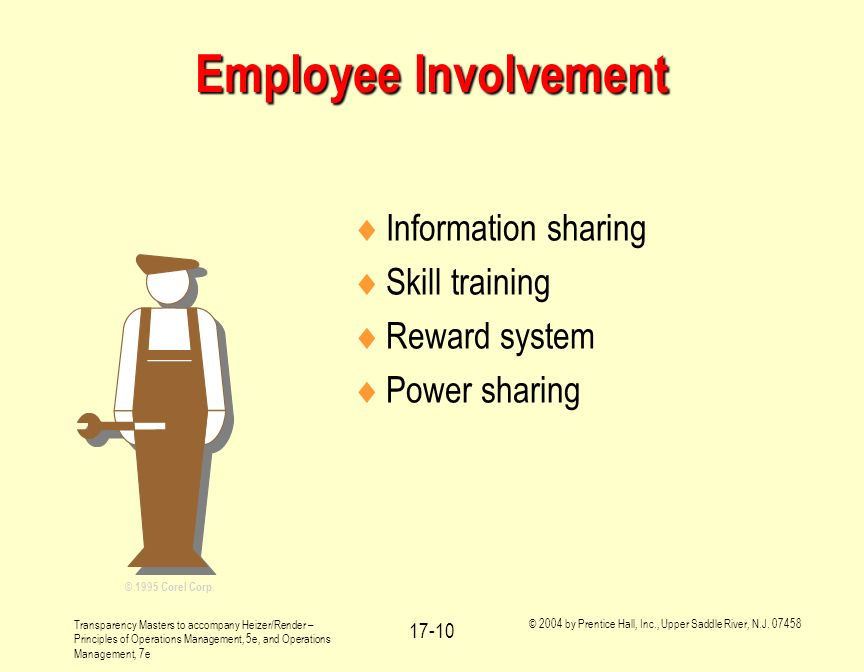 Employee Involvement Information sharing Skill training Reward system