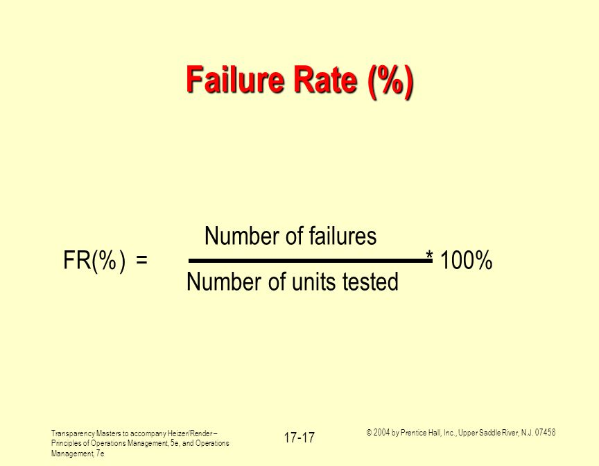 Failure Rate (%) Number of failures FR(%) = * 100%