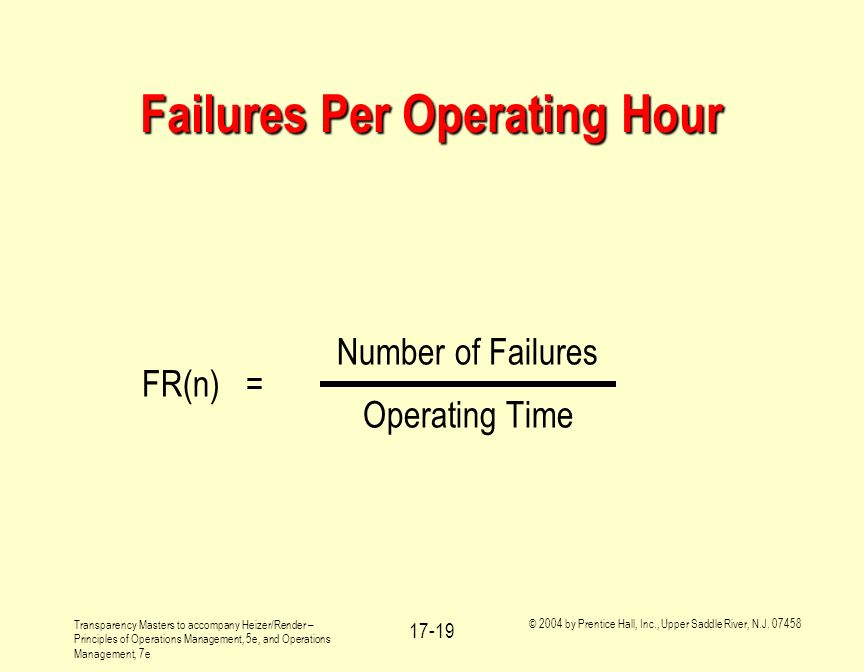 Failures Per Operating Hour