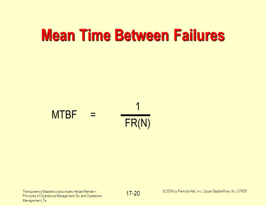 Mean Time Between Failures