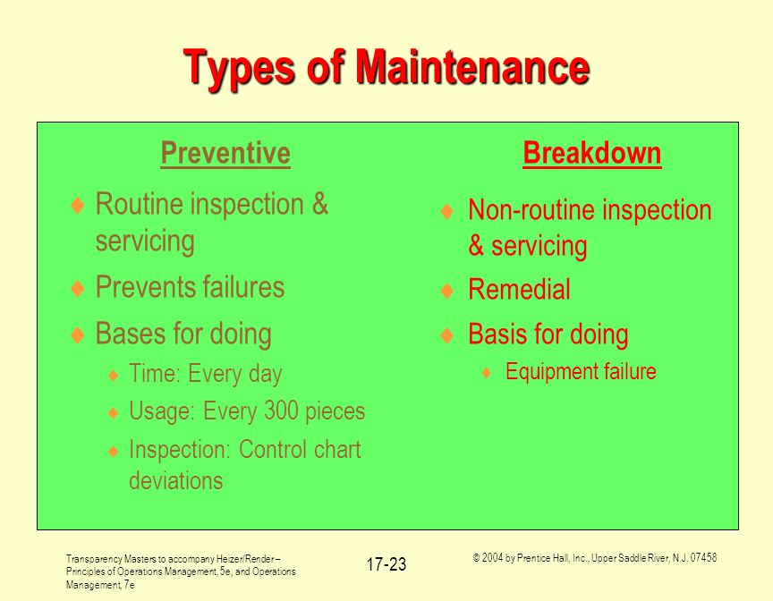 Types of Maintenance Preventive Breakdown