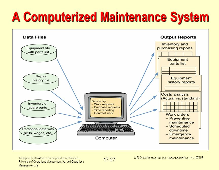 A Computerized Maintenance System