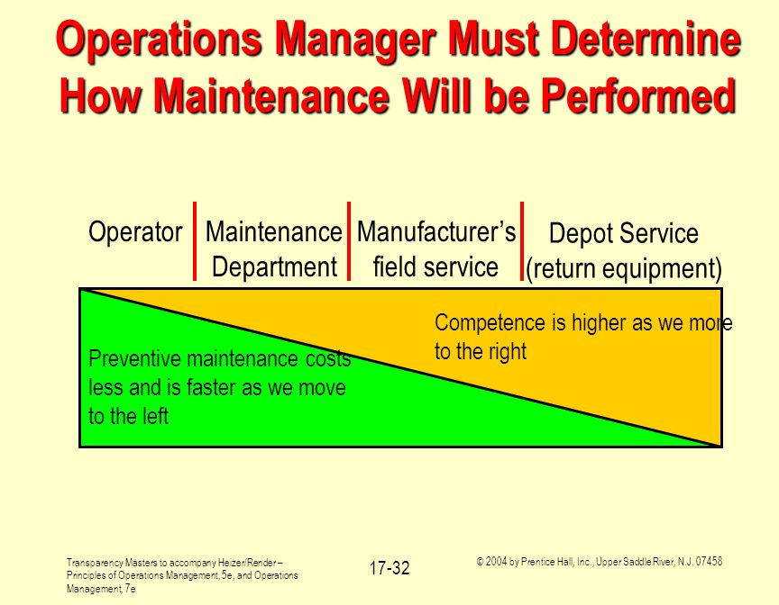 Operations Manager Must Determine How Maintenance Will be Performed