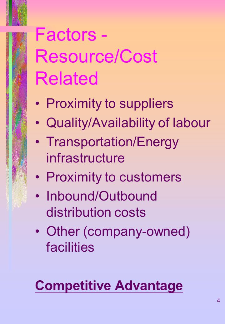 Factors - Resource/Cost Related