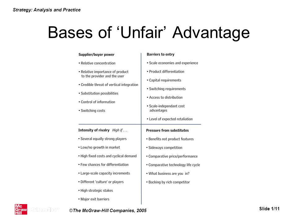 Bases of 'Unfair' Advantage