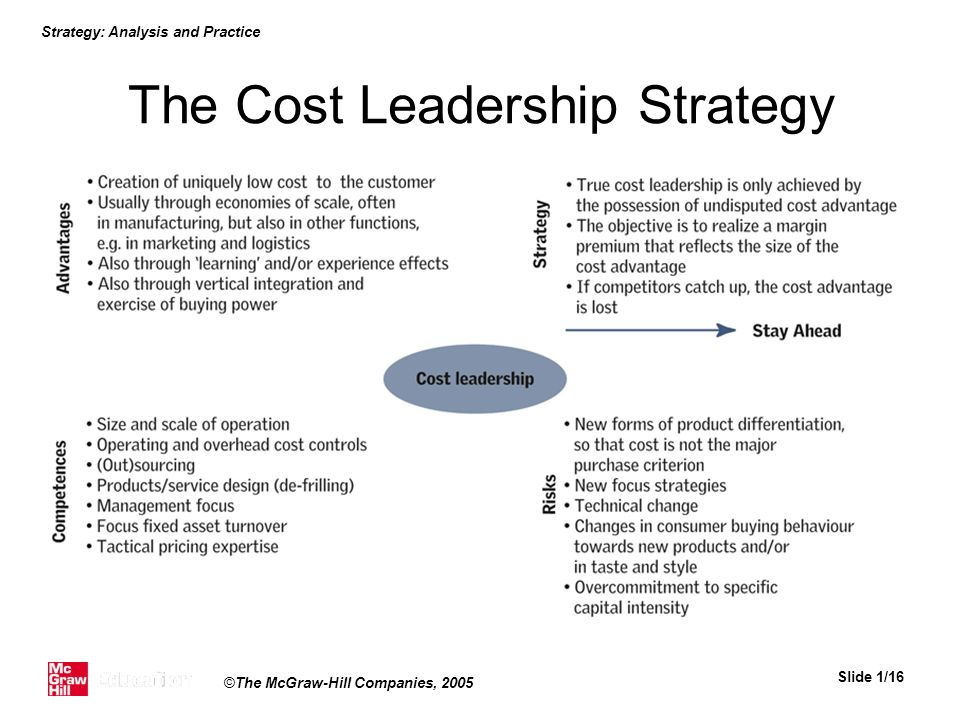 The Cost Leadership Strategy