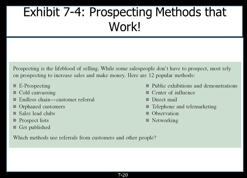 Exhibit 7-4: Prospecting Methods that Work!