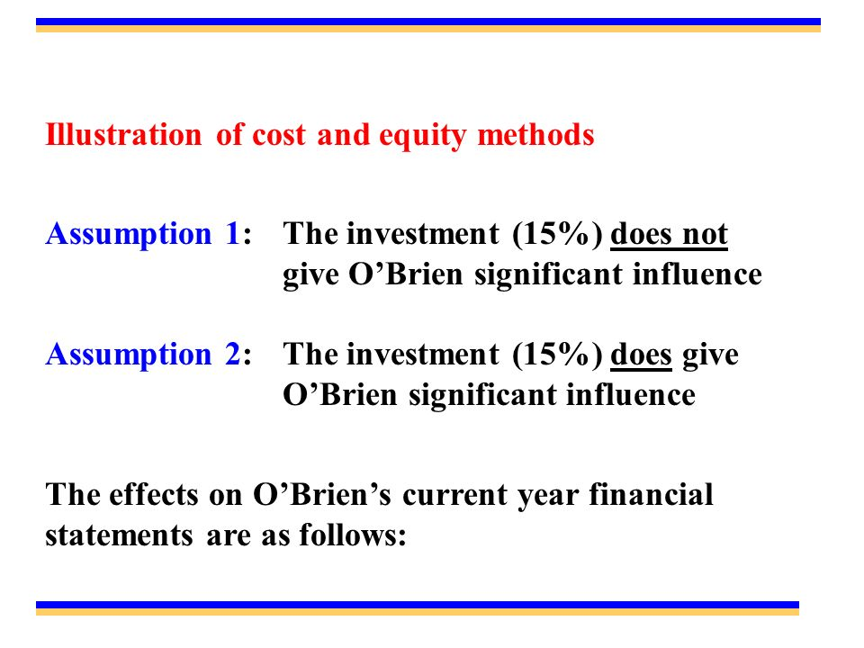 Illustration of cost and equity methods
