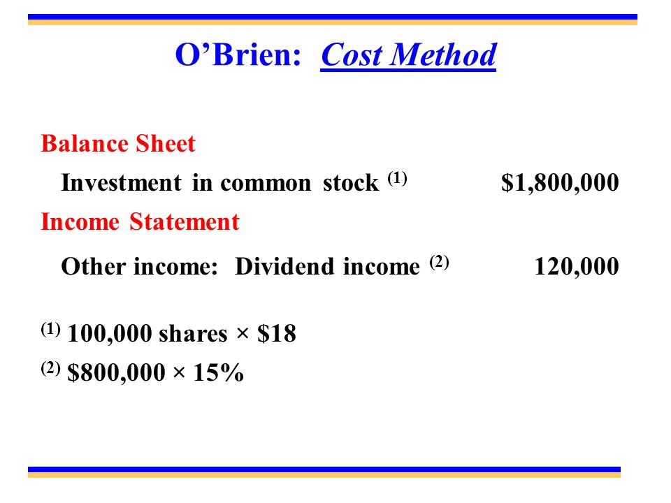 O'Brien: Cost Method Balance Sheet Investment in common stock (1)