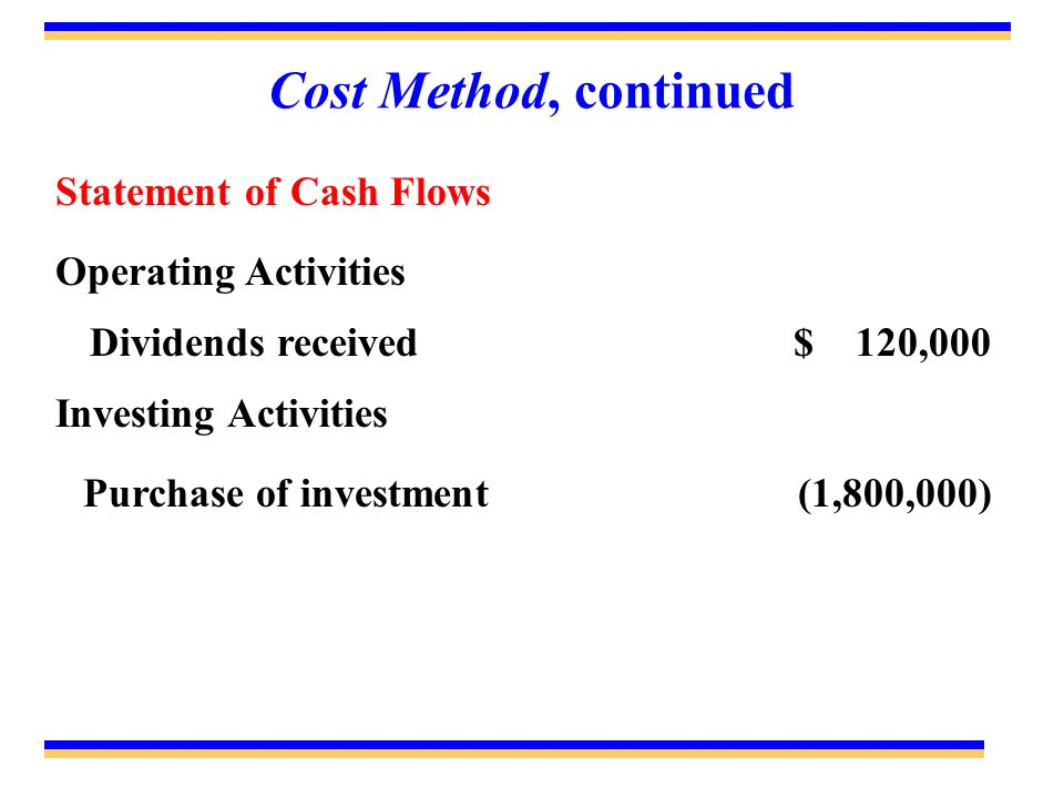 Cost Method, continued Statement of Cash Flows Operating Activities