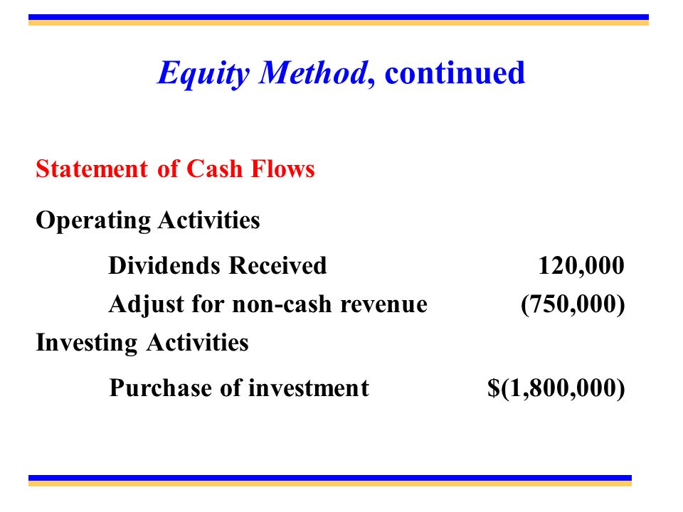 Equity Method, continued