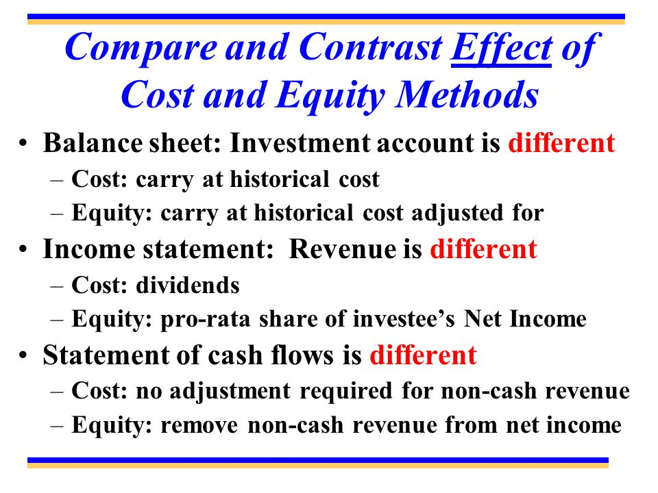 Compare and Contrast Effect of Cost and Equity Methods